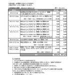 お見積書 2014/08/06