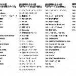 タケソロ 2014年末リクエスト大会(2)